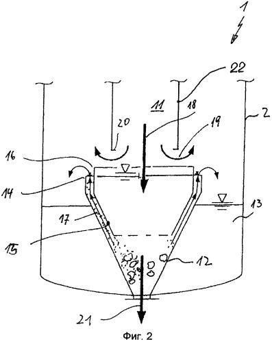 Реактор газификации для производства неочищенного газа
