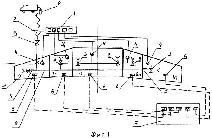 Способ искробезопасной заправки топливных баков летательного аппарата топливом под давлением