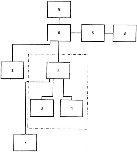 Комплексная система аудита и мониторинга информационной безопасности локальной вычислительной сети предприятия