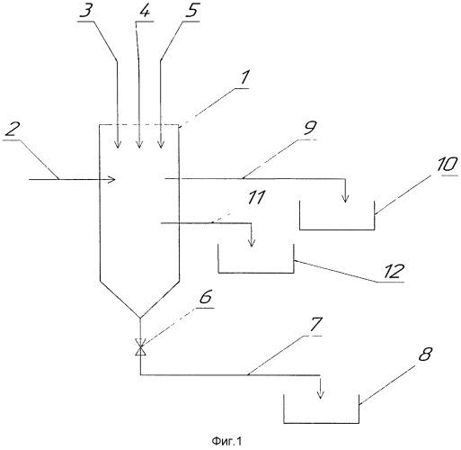 Способ разложения шлама, образующегося после переработки утилизируемых эмульсионных смазочно-охлаждающих жидкостей