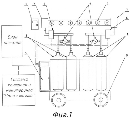Мобильное устройство для ингибирования взрывоопасной метановоздушной смеси в шахтах (варианты)