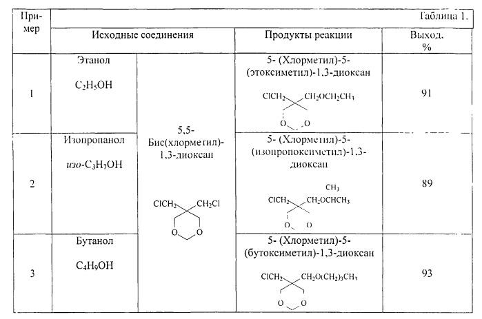 Способ получения 5-(хлорметил)-5-(алкоксиметил)-1,3-диоксанов