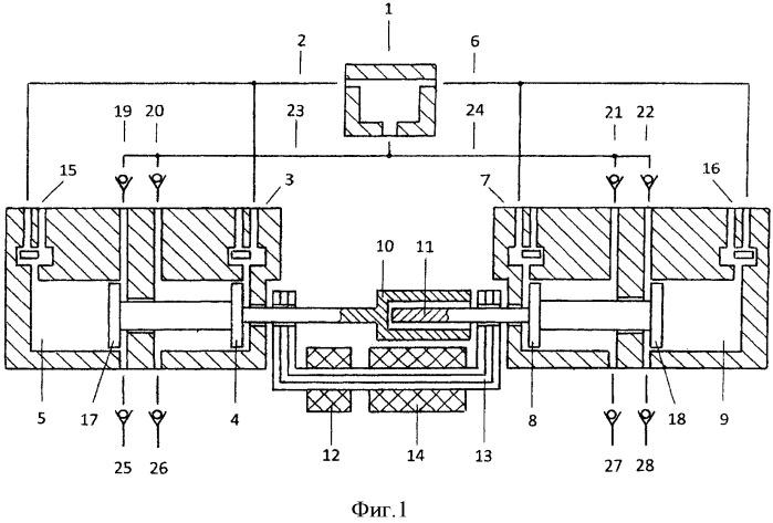Способ синхронизации движения поршневых групп свободнопоршневого насос-компрессора с общим линейным электродвигателем