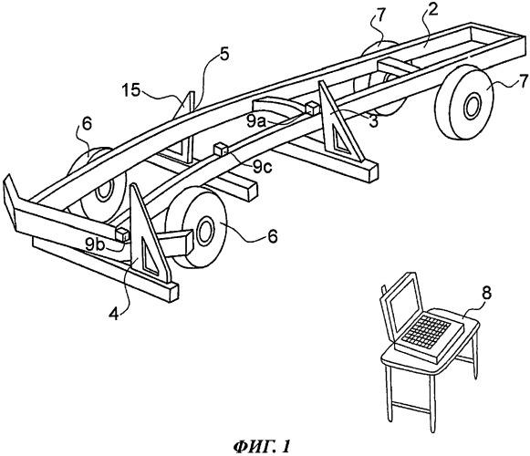 Способ и конструкция для выравнивания транспортного средства