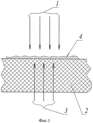 Способ плазменно-электромагнитного воздействия на диэлектрический материал