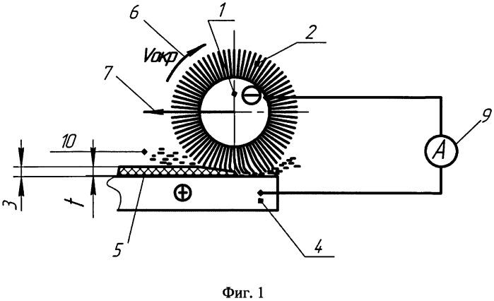 Способ удаления диэлектрических покрытий с металлической основы