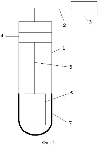 Способ свабирования скважины с вязким флюидом и устройство для его осуществления