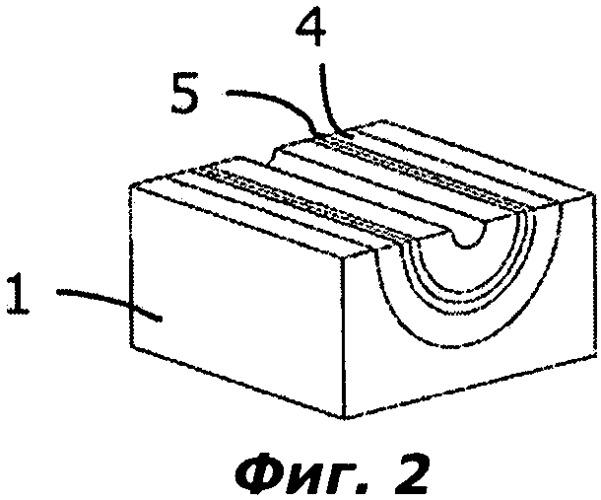 Трубный или кабельный ввод, имеющий слои различной толщины