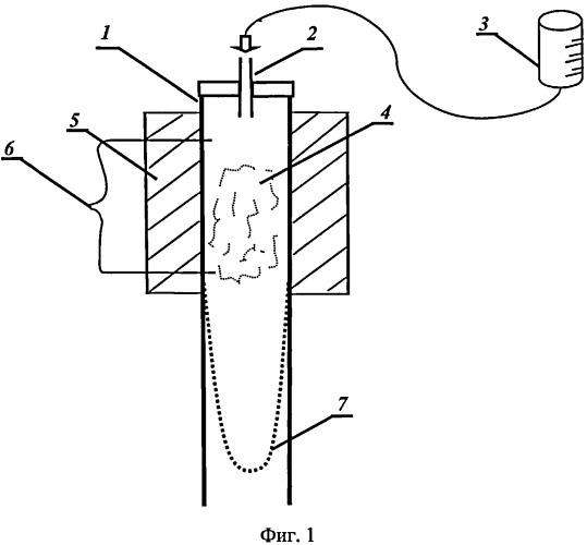 Способ получения материала на основе углеродных нанотрубок
