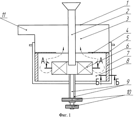 Роторно-вихревая мельница тонкого помола
