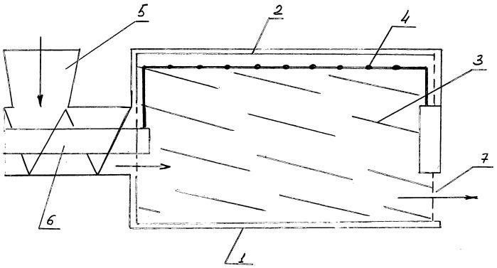 Устройство по ультрафиолетовому облучению сыпучих материалов