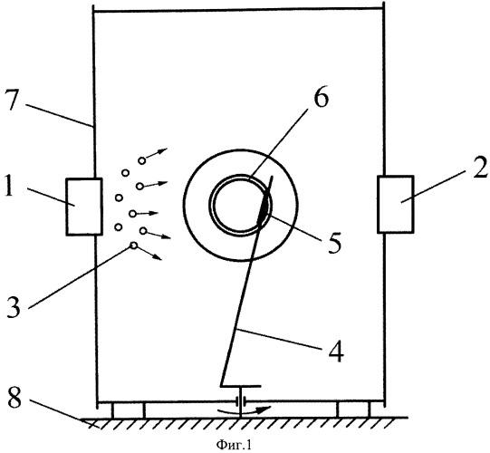 Многослойное покрытие тонкостенной оболочки из полимерного композиционного материала космического антенного рефлектора