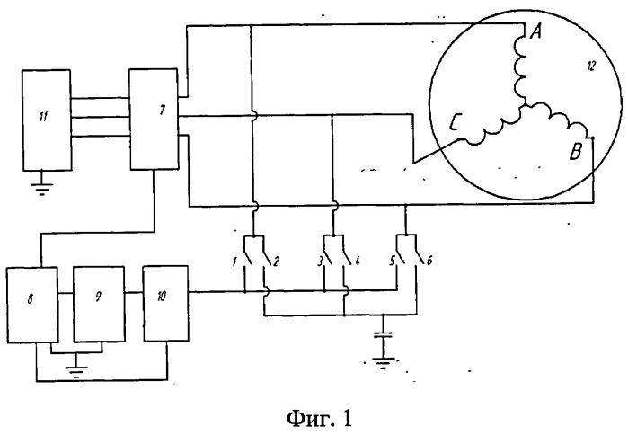Способ диагностики межвитковых замыканий асинхронного электродвигателя