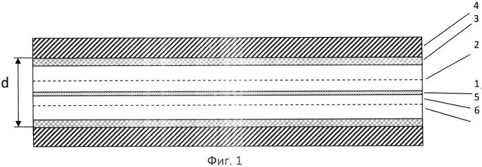 Радиационно-стойкий волоконный световод, способ его изготовления и способ повышения радиационной стойкости волоконного световода (варианты)