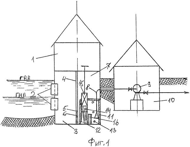 Береговой водозабор со встречными струями и криволинейной водобойной стенкой бобообразной формы