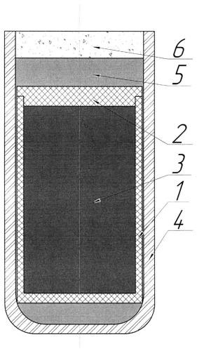 Способ карботермического синтеза дисперсных порошков карбида кремния