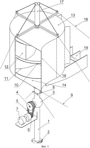 Вертикально-осевой ветродвигатель с экраном
