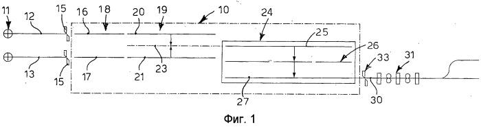 Устройство и способ для поддержания температуры и/или возможного нагрева длинномерных металлических изделий