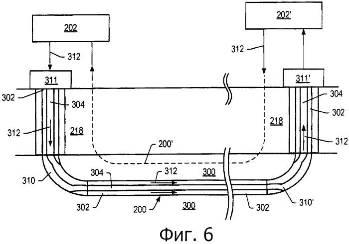 Нагрев подземных углеводородных пластов циркулируемой теплопереносящей текучей средой