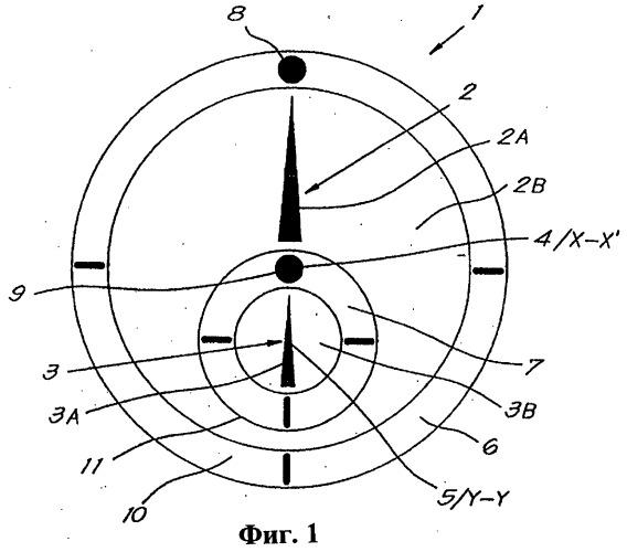 Модуль циферблата для часов и часы, снабженные модулем циферблата