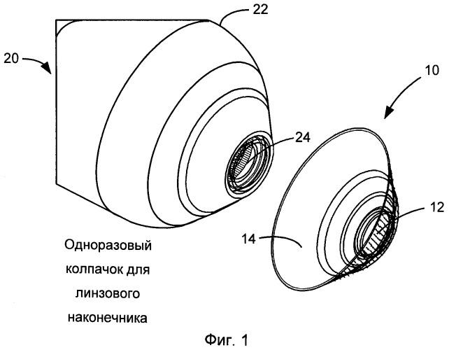 Одноразовый колпачок для линзового наконечника контактного типа