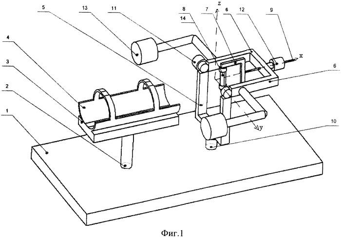 Устройство для измерения кинематических и силовых параметров кисти