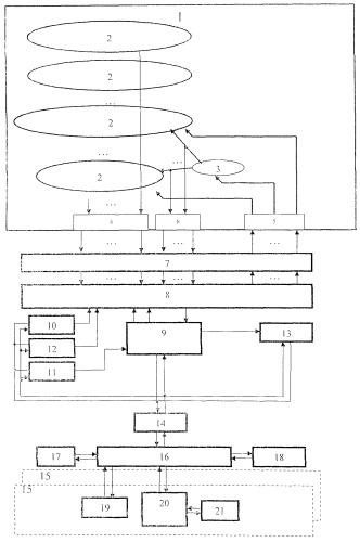 Способ обслуживания сложных технических систем и автоматизированная система контроля для его осуществления