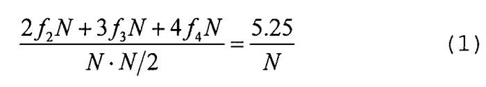 Устройство и способ для генерирования матрицы проверки четности в системе связи с использованием линейных блочных кодов и устройство передачи/приема и способ для использования этого