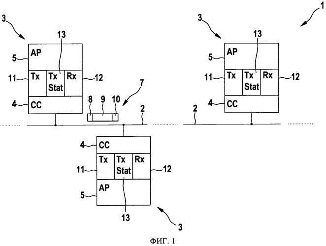 Узел-абонент коммуникационной системы с функционально отдельным устройством памяти событий передачи