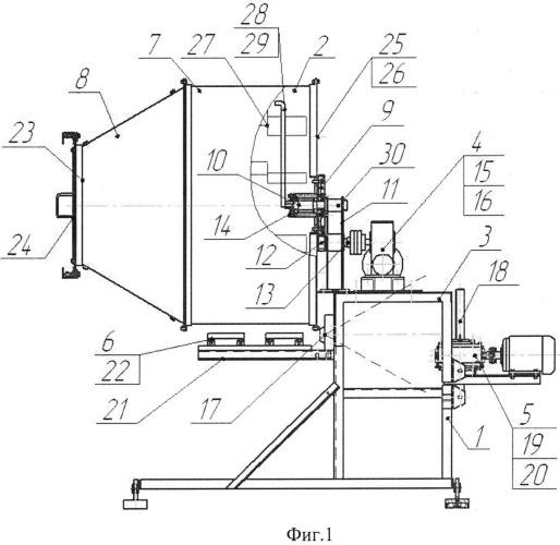 Универсальный барабан периодического действия для обработки табачных листьев и волокна