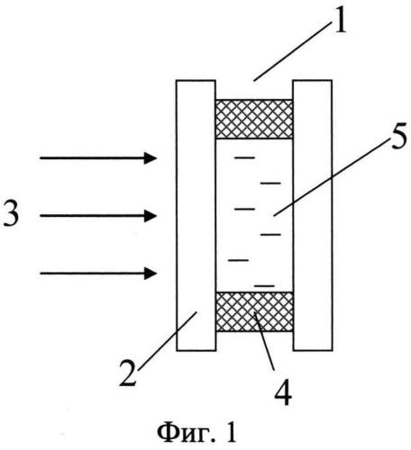 Фотополимеризующаяся композиция для одностадийного получения полимерного нанопористого материала с гидрофобной поверхностью пор, нанопористый полимерный материал с селективными сорбирующими свойствами, способ его получения, способ одностадийного формирования на его основе водоотделяющих фильтрующих элементов и способ очистки органических жидкостей от воды