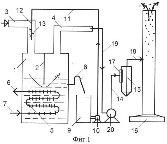 Устройство кочетова для очистки и утилизации отходящих дымовых газов