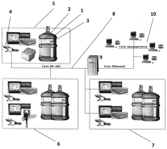Способ рекламирования в процессе распространения бутилированной воды
