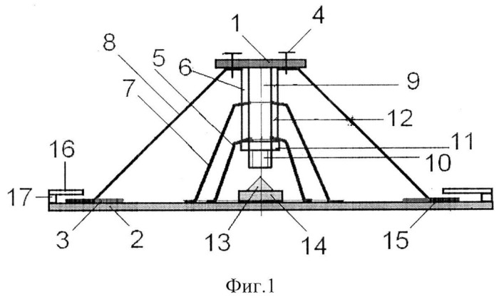 Блок упругих элементов рессорного типа кочетова