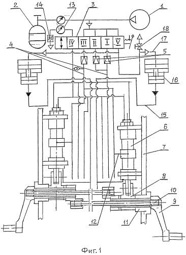Система управления пневмо-торсионной подвески гусеничной машины