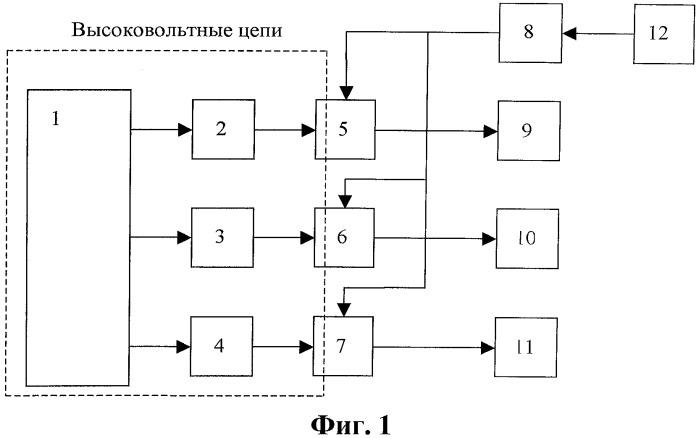 Система безопасного измерения напряжений и токов высоковольтных цепей электровоза