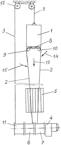 Шахтная канатно-скреперная установка