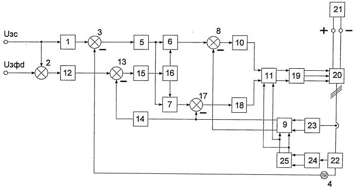 Электропривод автономного объекта с вентильным двигателем