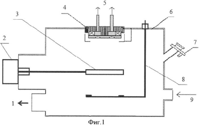 Способ плазменной модификации мембраны при изготовлении мембранно-электродного блока топливного элемента