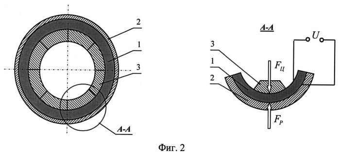 Встроенный пьезоэлектрический источник переменного тока для свободновращающихся инерционных осесимметричных тел