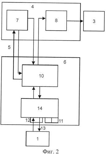 Способ для комплексного и поэлементного диагностирования двигателей внутреннего сгорания и установка для его осуществления