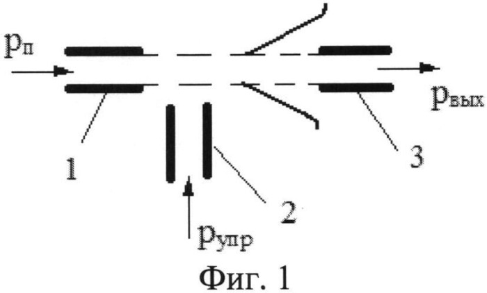 Способ дискретного получения ламинарной компактной струи жидкости