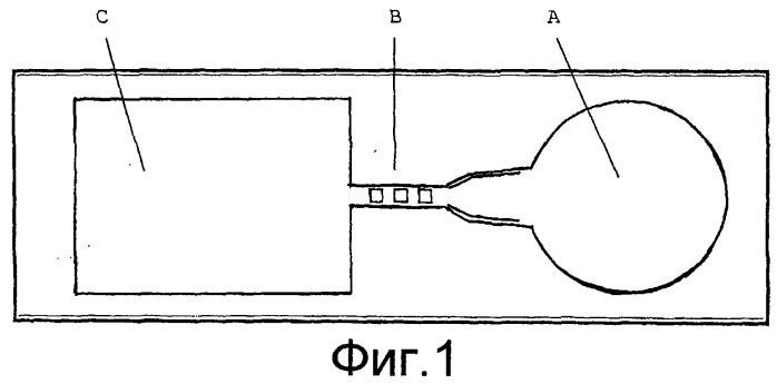 Аналитическое устройство, включающее в себя последовательные зоны для проведения реакций