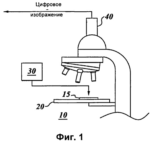 Способ и аппарат для процесса восстановления антигена