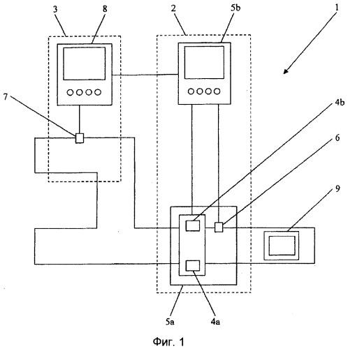 Транспортировочный лоток в системе рентгеновского контроля