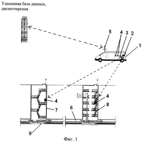 Мобильный комплекс для диагностики аварийного технического состояния участков бетонного канализационного трубопровода