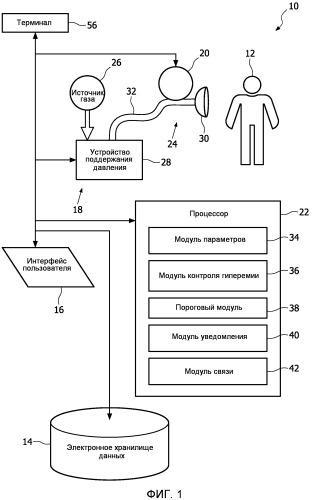 Система и способ контроля легочной гиперемии