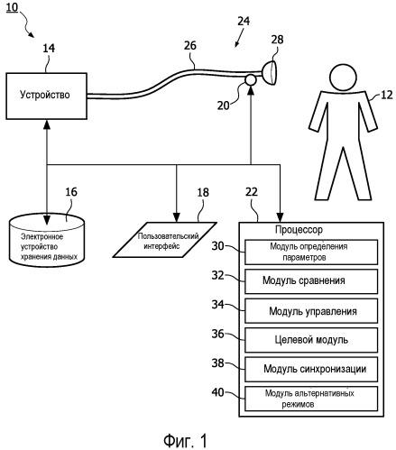 Система и способ регулирования дыхательного объема самовентилирующегося субъекта