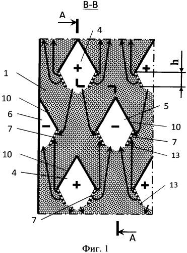 Способ распределения газа в шахтной зерносушилке и устройство для его осуществления