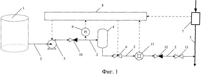 Автоматическое устройство дозирования деэмульгатора
